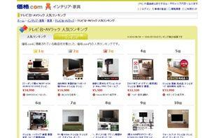 価格.comテレビ台
